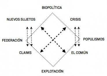 La diagonal del commonfare