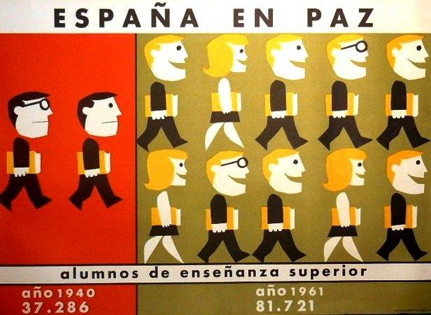 Grupo 13 / Laperal, Alumnos de enseñanza superior. Serie España en paz, 1964. Cortesía de Ignasi Solé