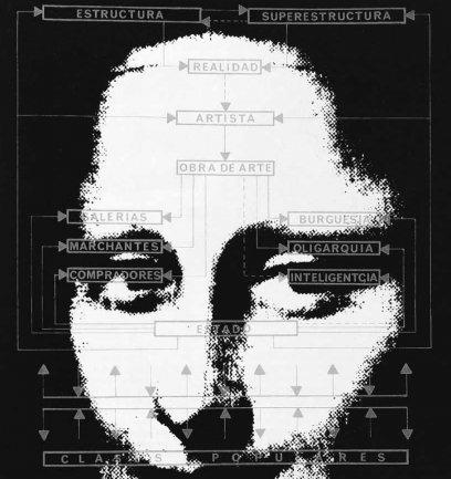 La Familia Lavapiés. Artecontradicción. Poster, 1975