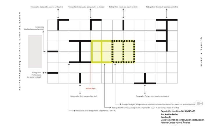 Plano de la instalación de Man, Machine & Motion en las salas del museo